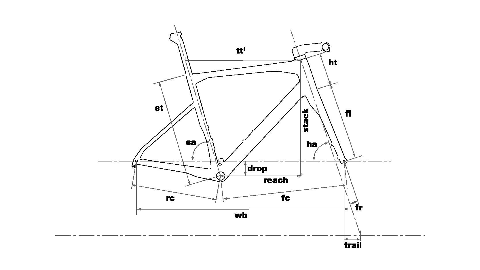 BMC_RM01