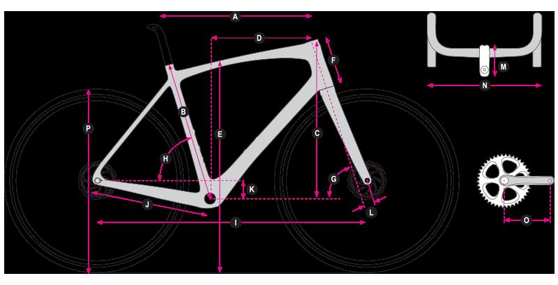 Inizio-geo-frame