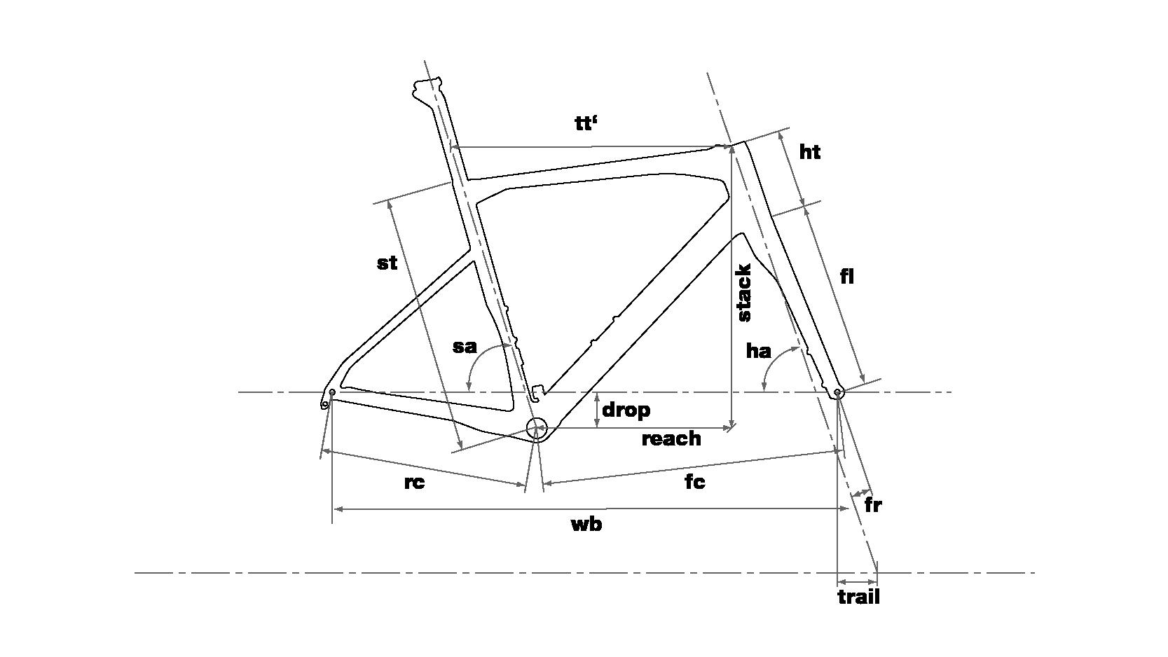 BMC-20-RM02-01