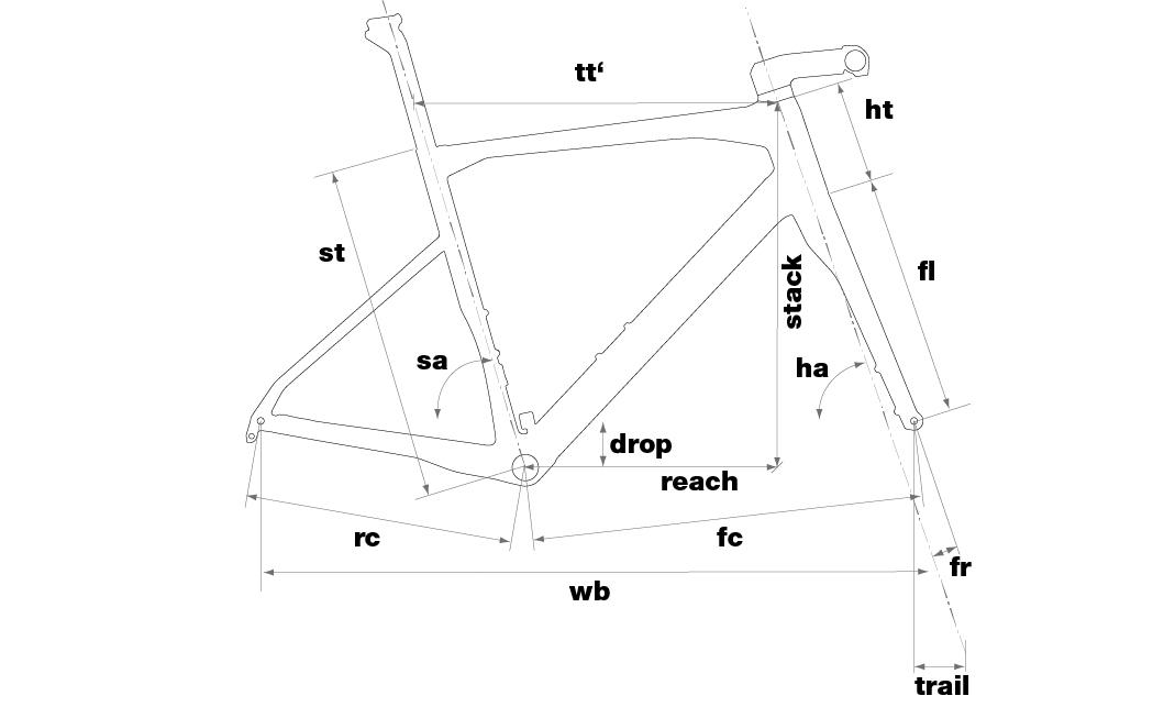 BMC-2021-Roadmachine 01-Geometry