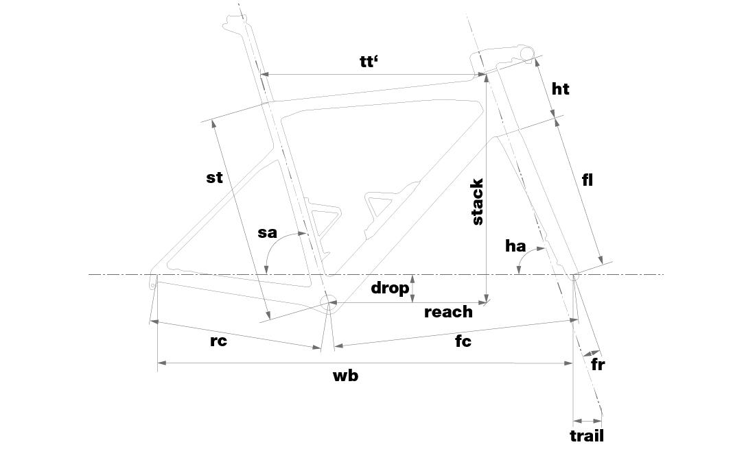 BMC-2021-SLR-Geometry-01