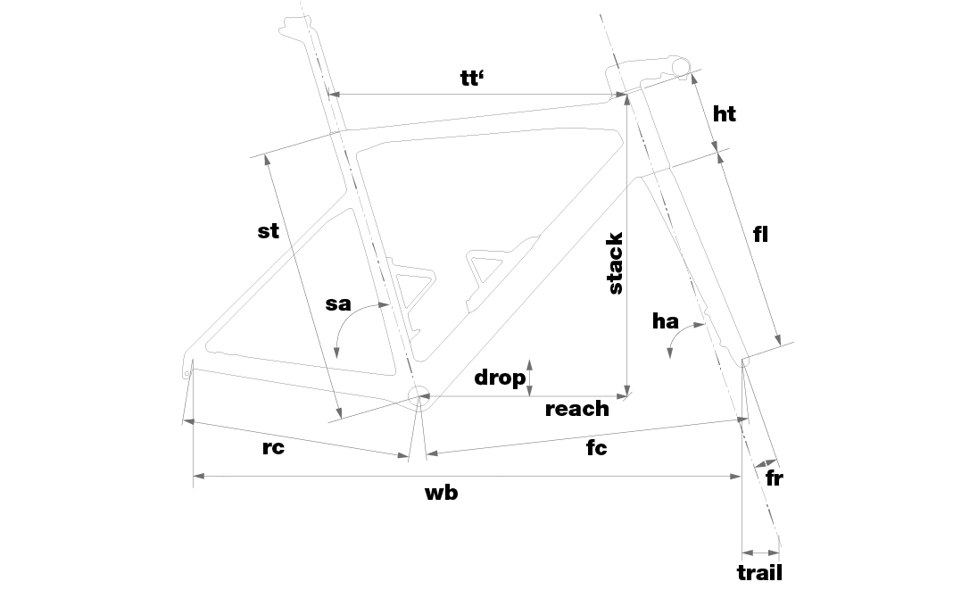 BMC-2021-SLR01-Geometry-02