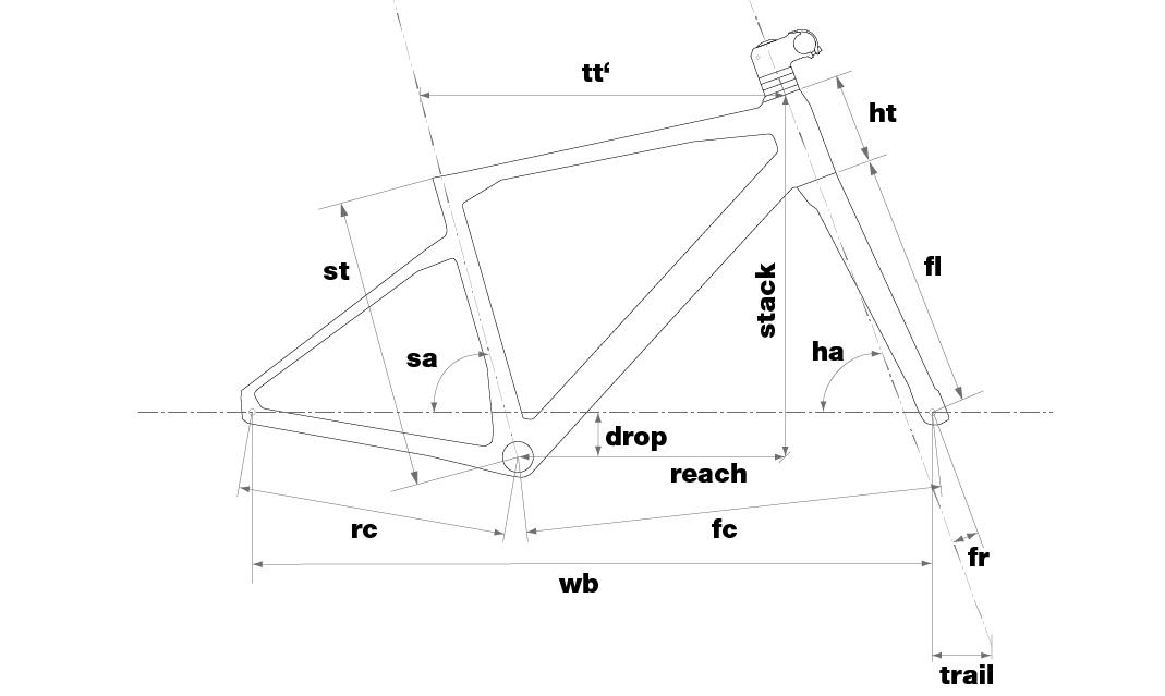 BMC-2021-URS-Geometry-01