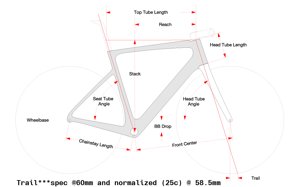 Cervelo-2021-Caledonia 5-Geometry