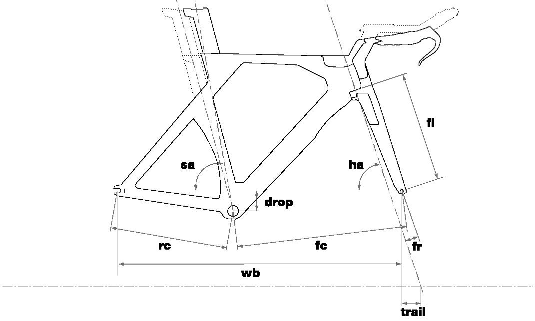 BMC-2021-Timemachine-Geometry